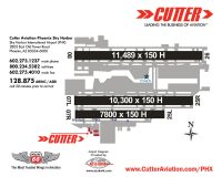 Cutter Aviation Phoenix Sky Harbor - Phoenix Sky Harbor International Airport (PHX) Diagram