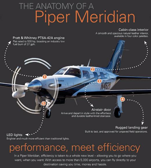 Piper Meridian PA-46-500TP - Turboprop Single - Cutter Piper